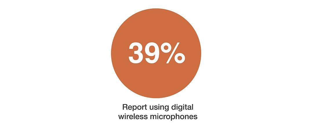 digital_wireless.jpg